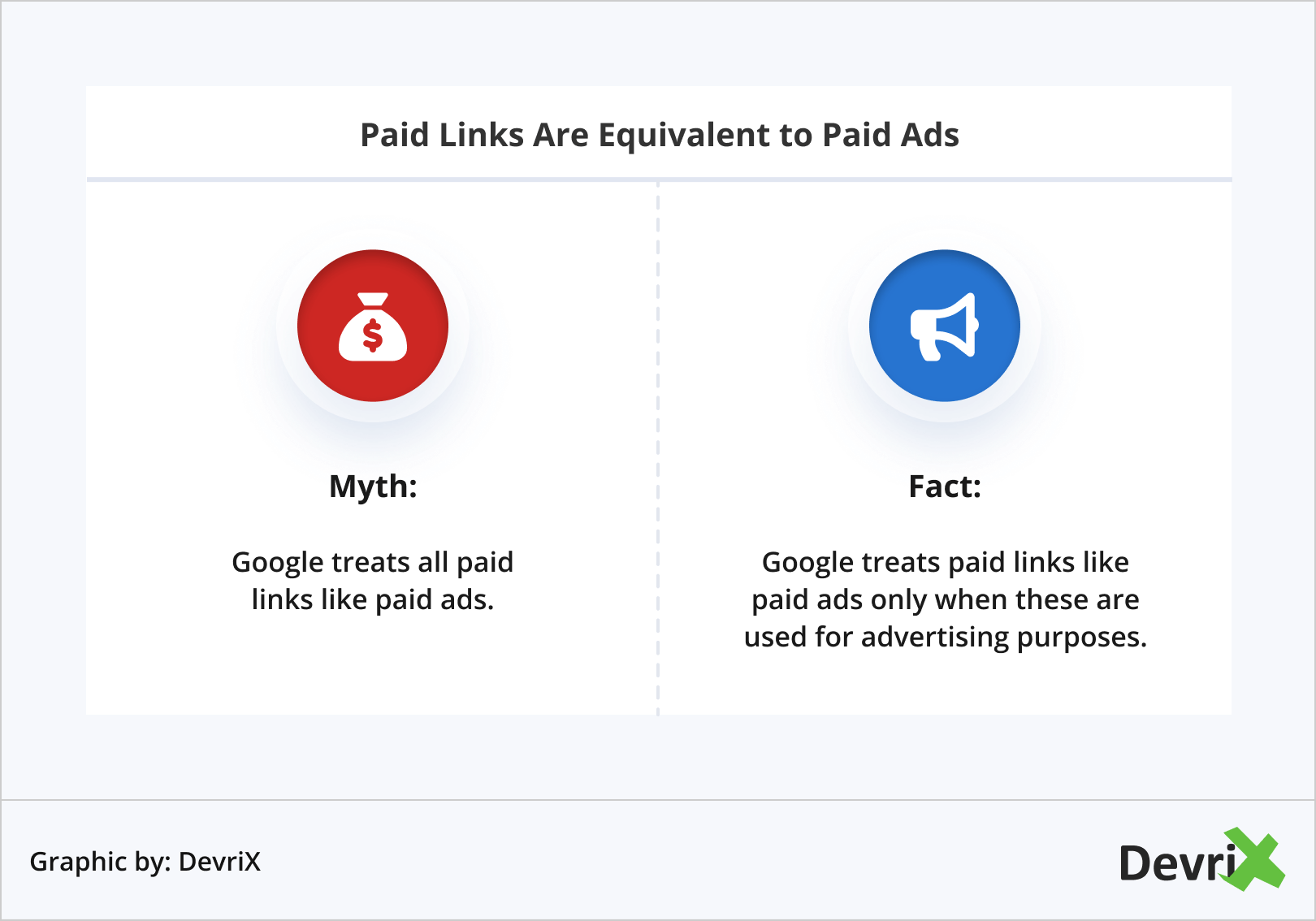 Paid Links Are Equivalent to Paid Ads