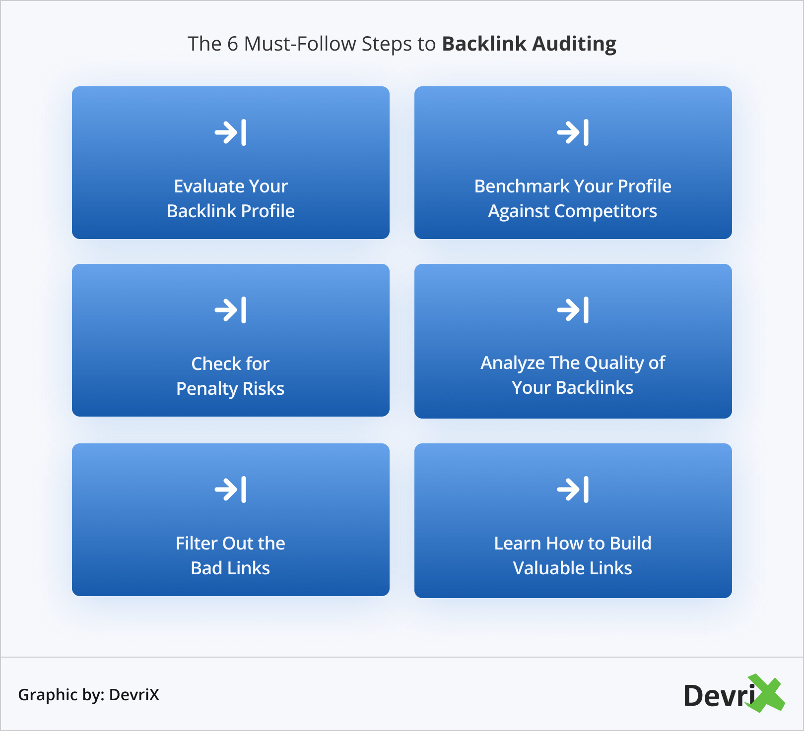The 6 Must-Follow Steps to Backlink Auditing