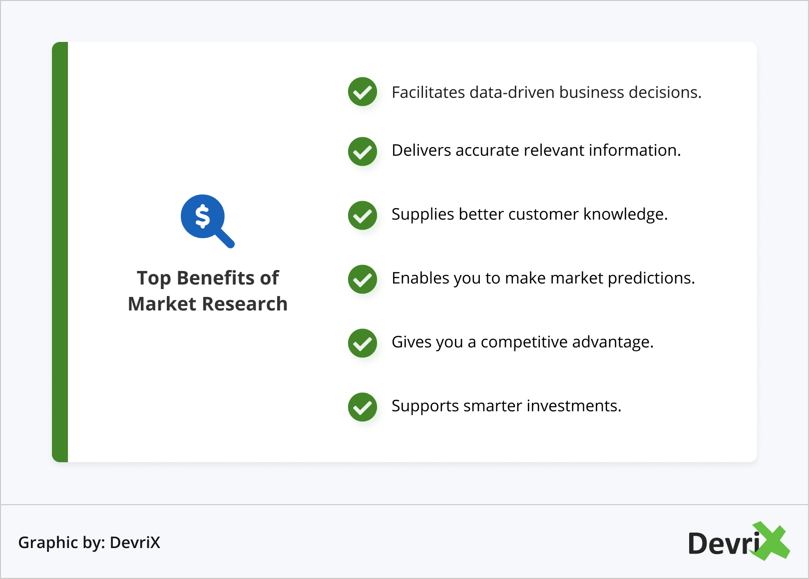 Top Benefits of Market Research