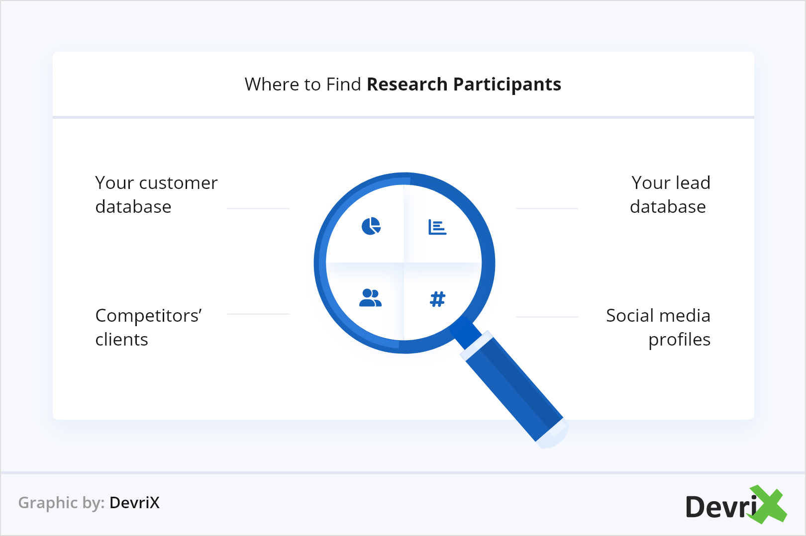 Where to Find Research Participants