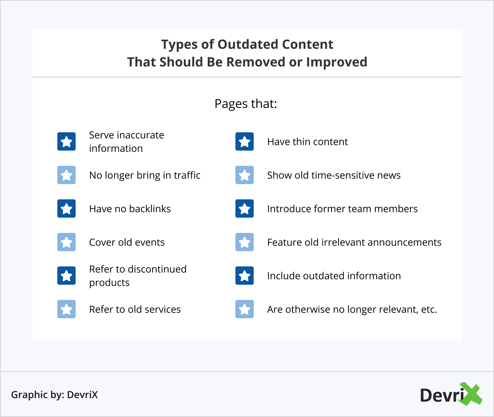 Types of Outdated Content That Should Be Removed or Improved