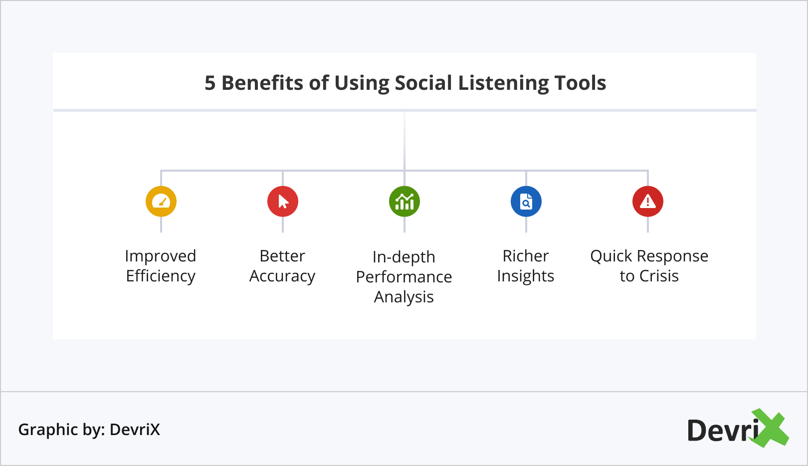 5 Benefits of Using Social Listening Tools