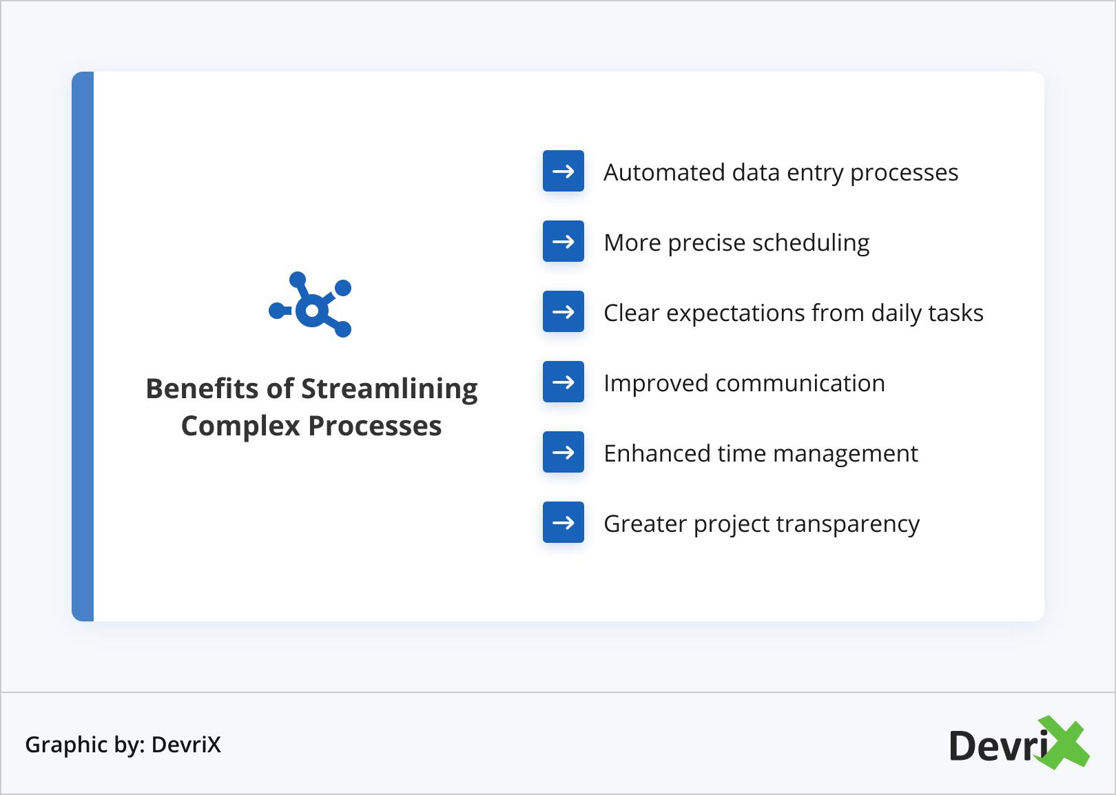 Benefits of Streamlining Complex Processes