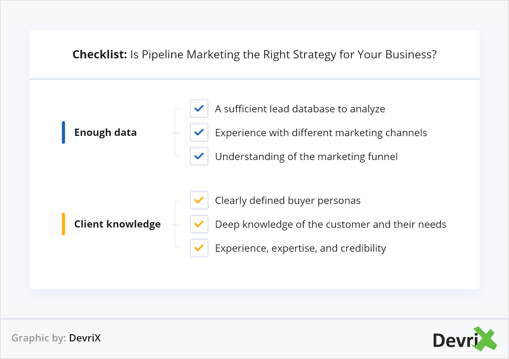 Checklist Is Pipeline Marketing the Right Strategy for Your Business