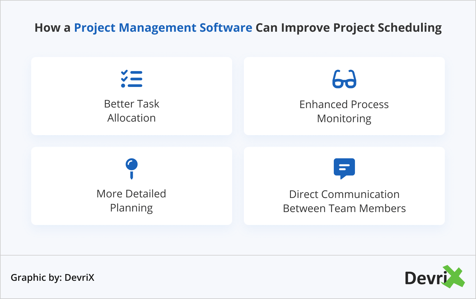 How a Project Management Software Can Improve Project Scheduling