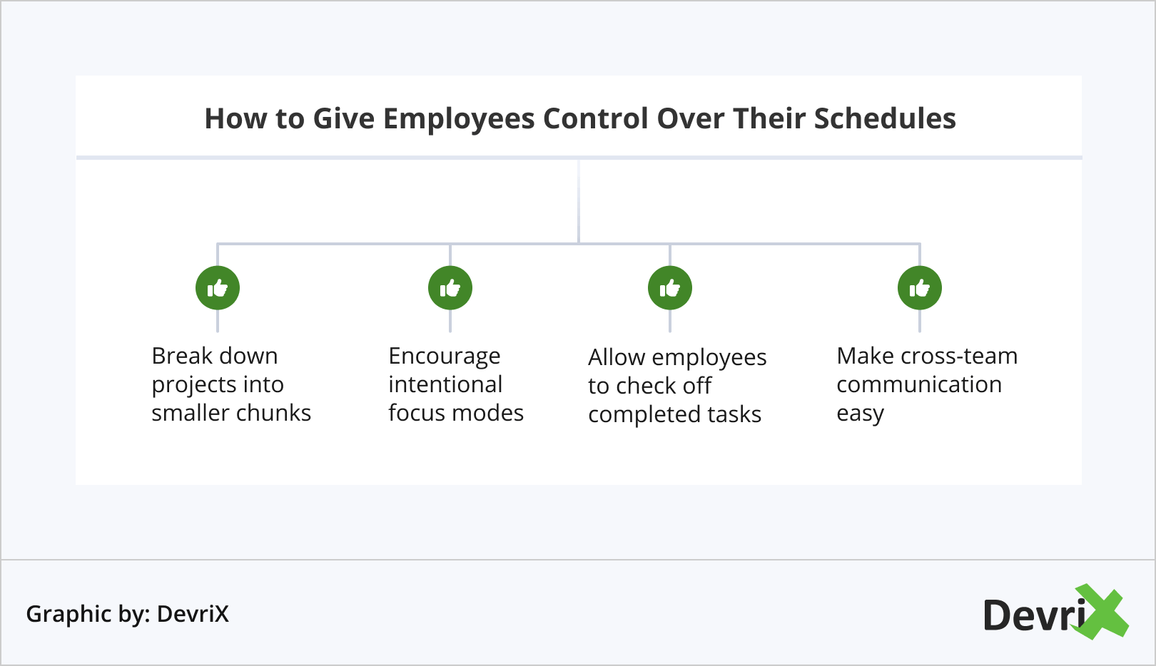 How to Give Employees Control Over Their Schedules